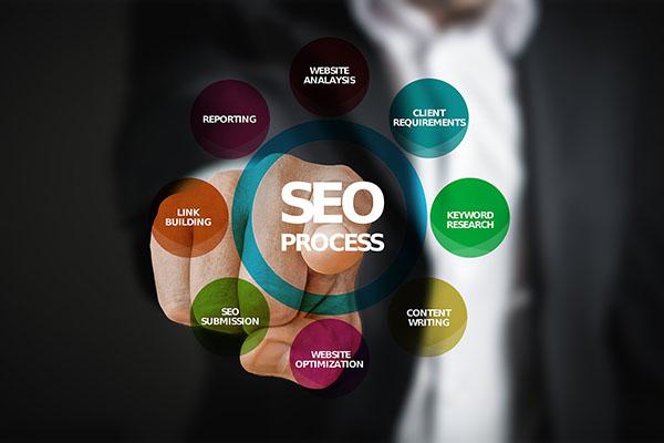 seo-services-lifestyles-media-group